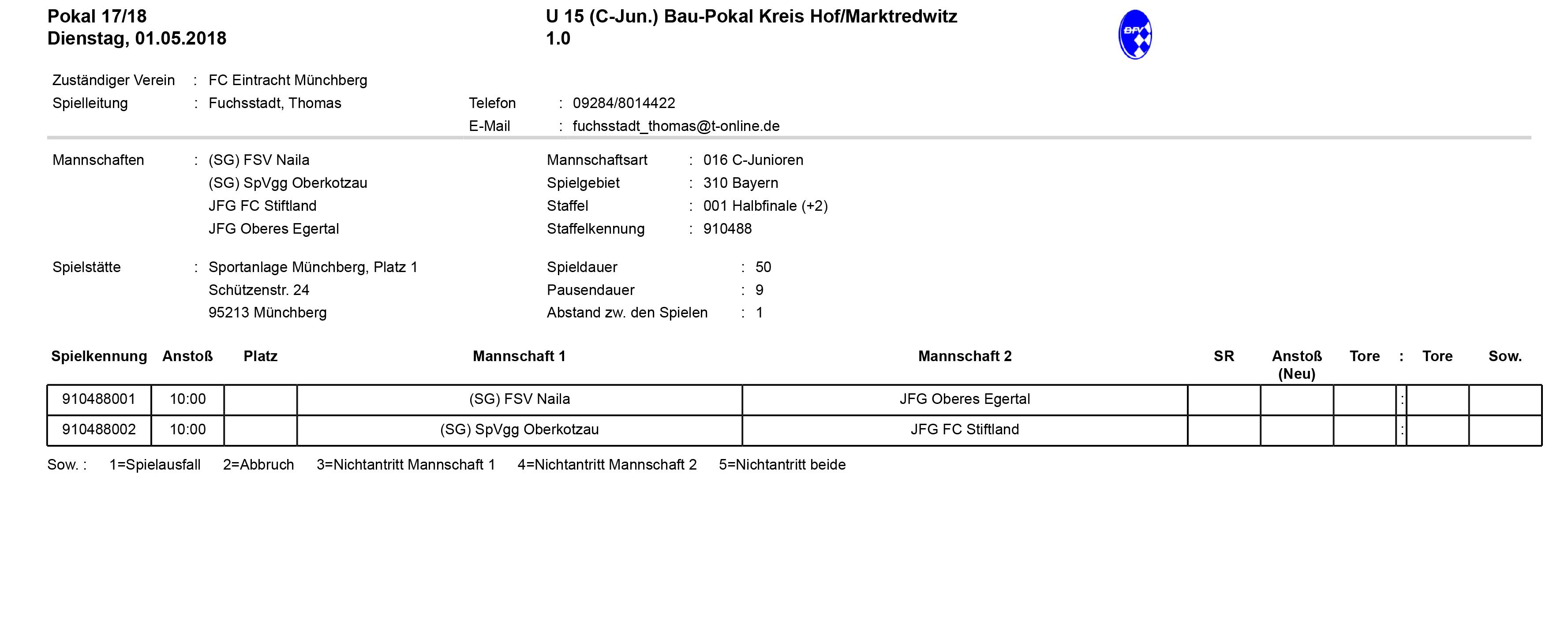 C-Junioren haben mit einem 7:1 Sieg gegen den FSV Unterkotzau den Baupokalfinaltag am 1. Mai erreicht